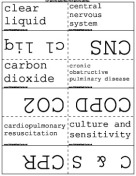 Emergency Room Abbreviations
