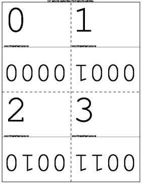 Binary Numbers template