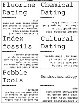 Dating Methods template