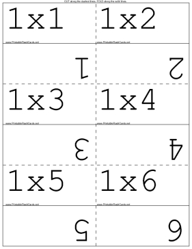 photo relating to Printable Times Table Flash Cards known as Multiplication Details Flash Playing cards