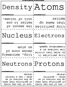 Periodic Elements template