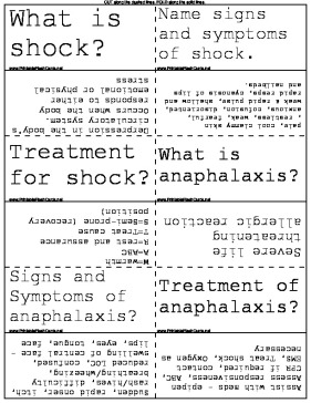 Treatment of Shock template