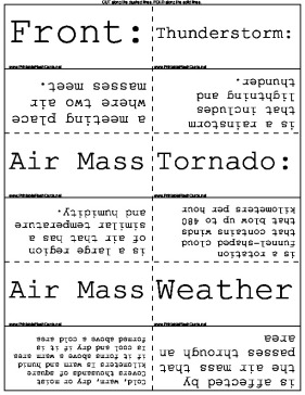 Weather template